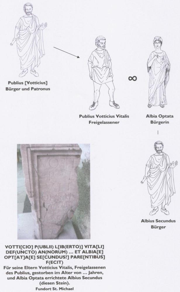 Votticiusstein-skizze